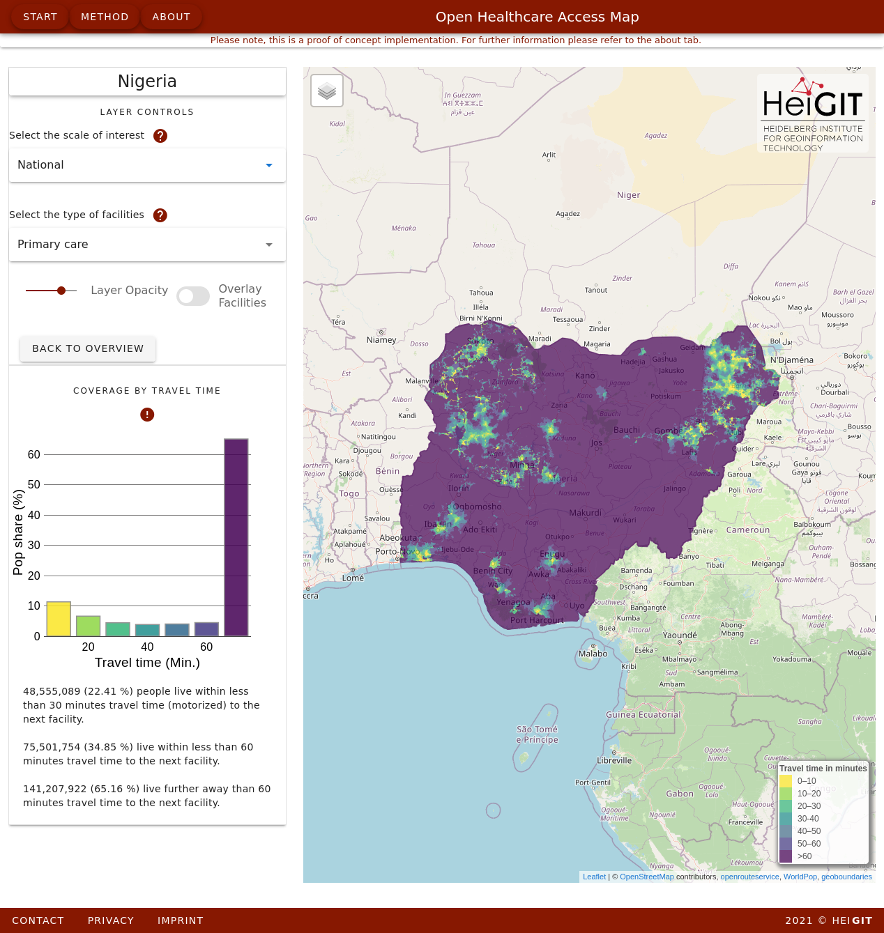 Nigeria country scale for secondary and tertiary healthcare facilities.